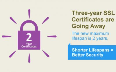 Three Year SSL Certificates To Be Discontinued