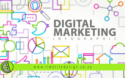 Why is Digital Marketing so Important for Business in 2019?